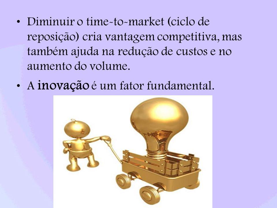 Diminuir o time-to-market (ciclo de reposição) cria vantagem competitiva, mas também ajuda na redução de custos e no aumento do volume. A inovação é u