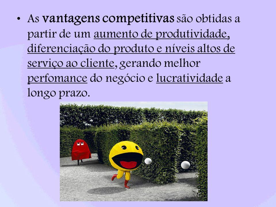 As vantagens competitivas são obtidas a partir de um aumento de produtividade, diferenciação do produto e níveis altos de serviço ao cliente, gerando