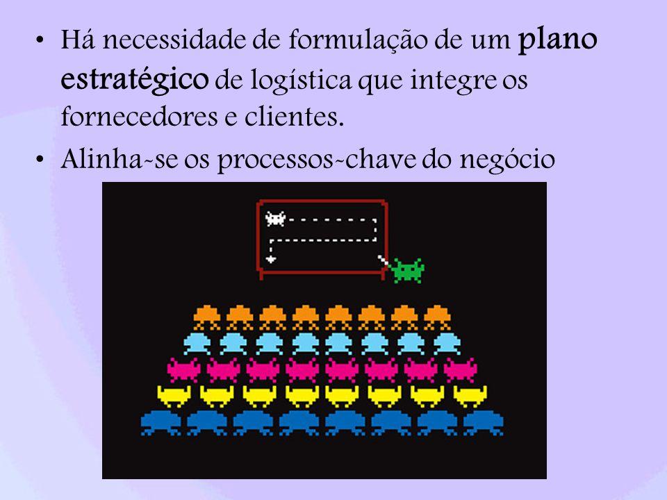 Há necessidade de formulação de um plano estratégico de logística que integre os fornecedores e clientes. Alinha-se os processos-chave do negócio