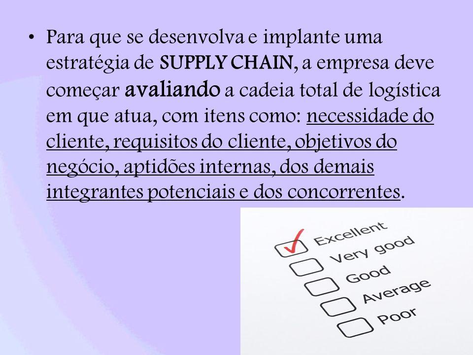 Para que se desenvolva e implante uma estratégia de SUPPLY CHAIN, a empresa deve começar avaliando a cadeia total de logística em que atua, com itens