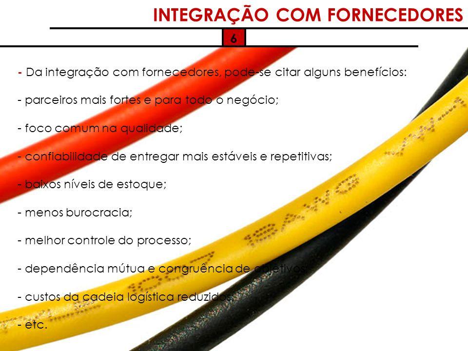 INTEGRAÇÃO COM FORNECEDORES - Da integração com fornecedores, pode-se citar alguns benefícios: - parceiros mais fortes e para todo o negócio; - foco c
