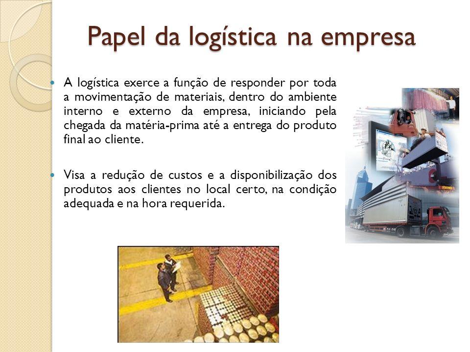 Papel da logística na empresa A logística exerce a função de responder por toda a movimentação de materiais, dentro do ambiente interno e externo da e