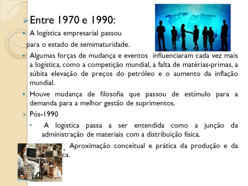 Entre 1970 e 1990: A logística empresarial passou para o estado de semimaturidade. Algumas forças de mudança e eventos influenciaram cada vez mais a l