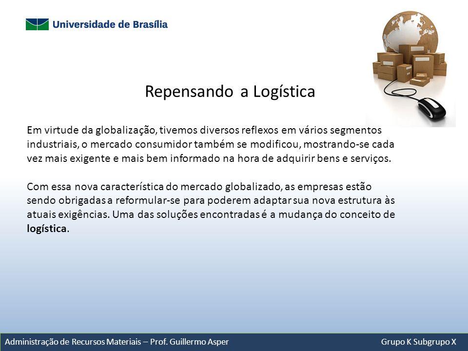 Administração de Recursos Materiais – Prof. Guillermo Asper Grupo K Subgrupo X Repensando a Logística Em virtude da globalização, tivemos diversos ref