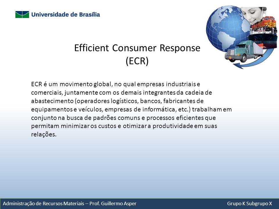 Administração de Recursos Materiais – Prof. Guillermo Asper Grupo K Subgrupo X ECR é um movimento global, no qual empresas industriais e comerciais, j