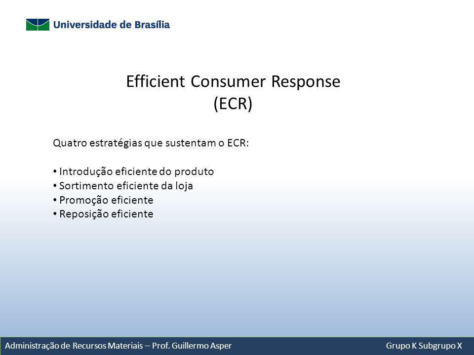 Administração de Recursos Materiais – Prof. Guillermo Asper Grupo K Subgrupo X Quatro estratégias que sustentam o ECR: Introdução eficiente do produto