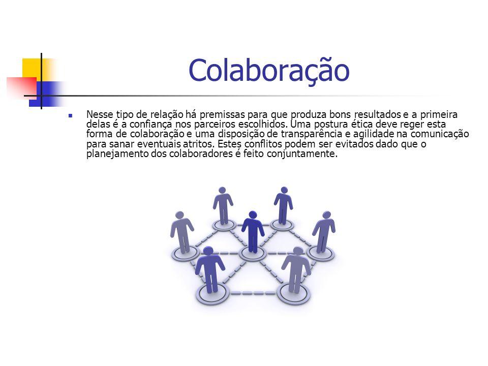 Colaboração Nesse tipo de relação há premissas para que produza bons resultados e a primeira delas é a confiança nos parceiros escolhidos. Uma postura