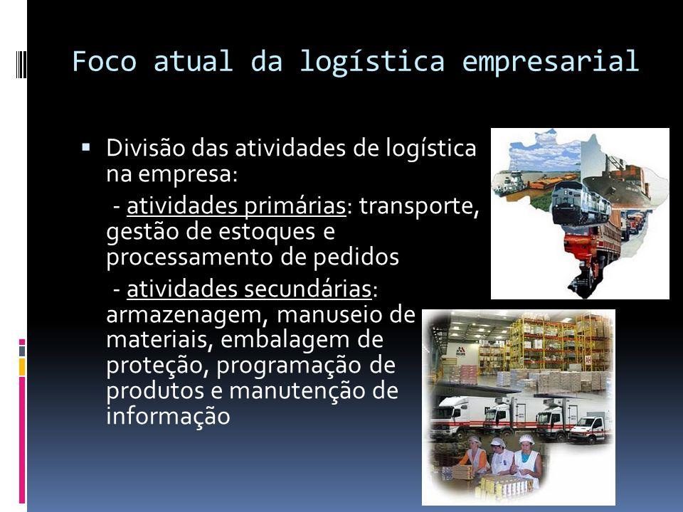 Foco atual da logística empresarial Divisão das atividades de logística na empresa: - atividades primárias: transporte, gestão de estoques e processam