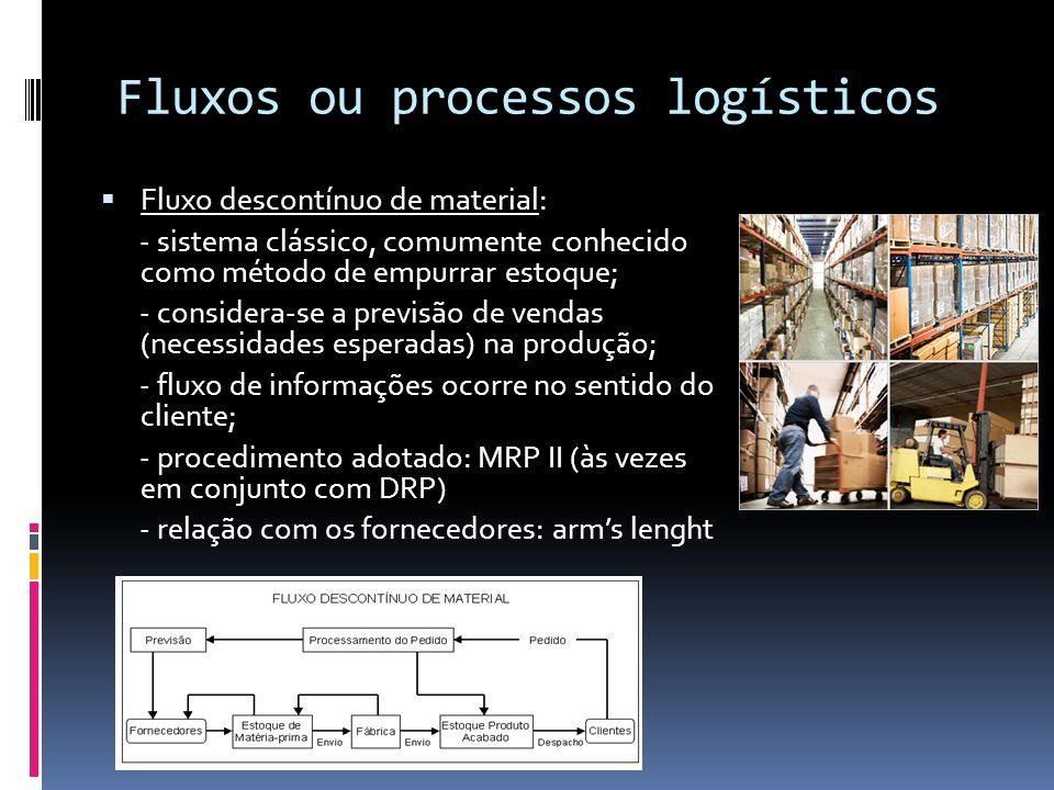 Fluxos ou processos logísticos Fluxo descontínuo de material: - sistema clássico, comumente conhecido como método de empurrar estoque; - considera-se