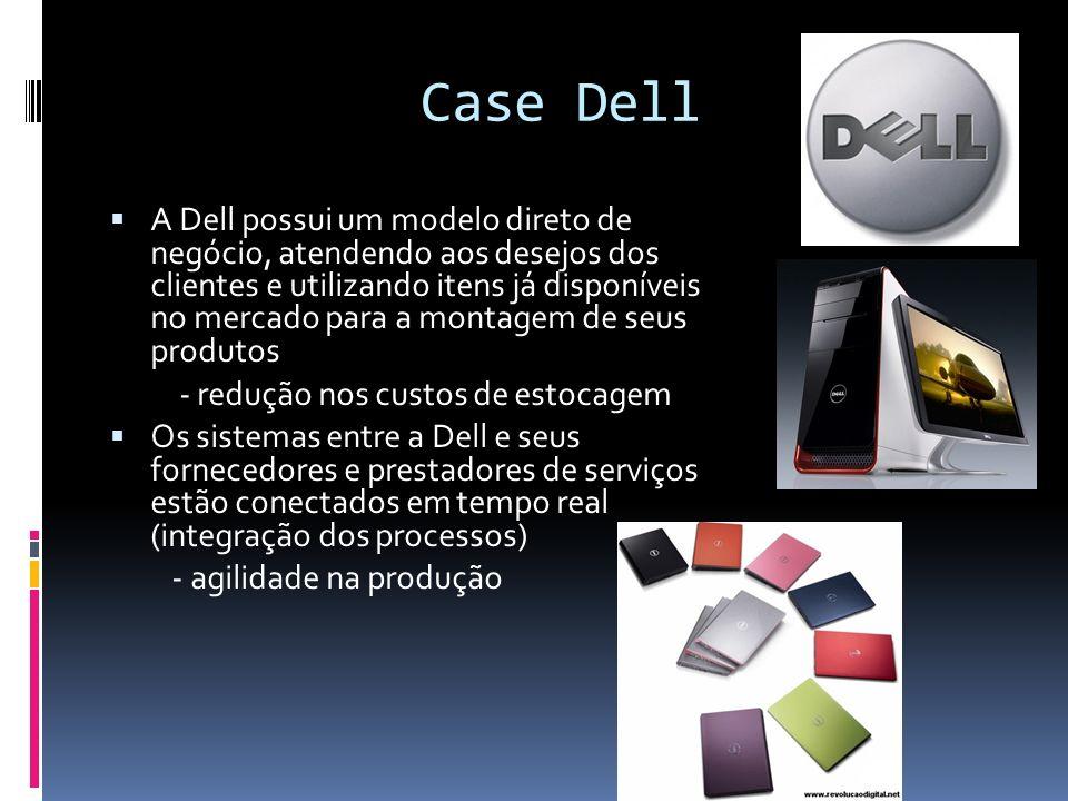 Case Dell A Dell possui um modelo direto de negócio, atendendo aos desejos dos clientes e utilizando itens já disponíveis no mercado para a montagem d