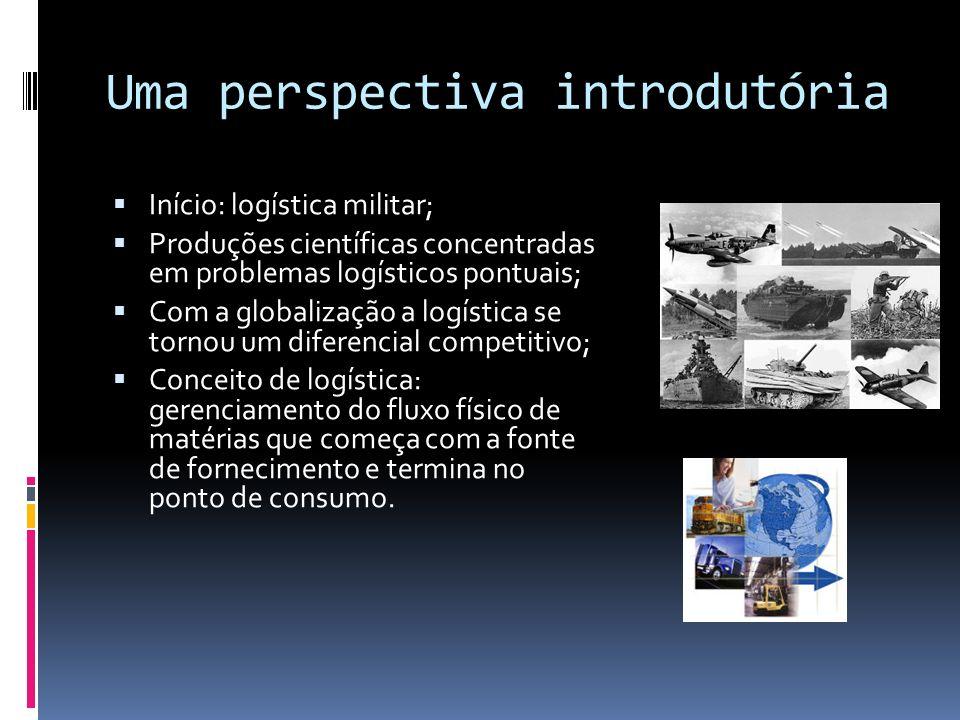 Uma perspectiva introdutória Início: logística militar; Produções científicas concentradas em problemas logísticos pontuais; Com a globalização a logística se tornou um diferencial competitivo; Conceito de logística: gerenciamento do fluxo físico de matérias que começa com a fonte de fornecimento e termina no ponto de consumo.