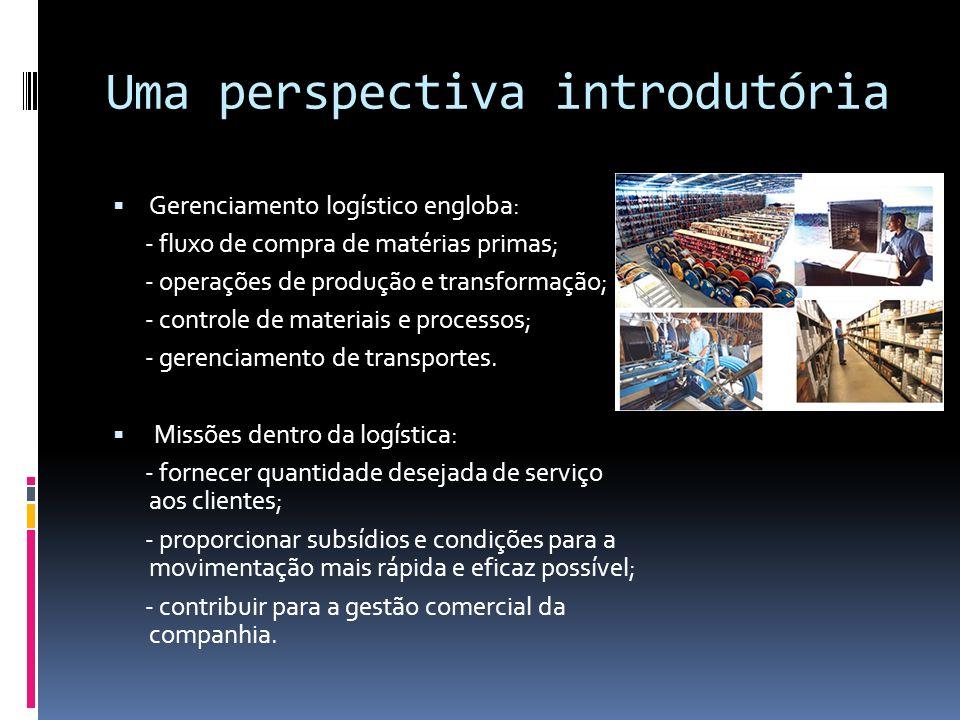 Uma perspectiva introdutória Gerenciamento logístico engloba: - fluxo de compra de matérias primas; - operações de produção e transformação; - controle de materiais e processos; - gerenciamento de transportes.