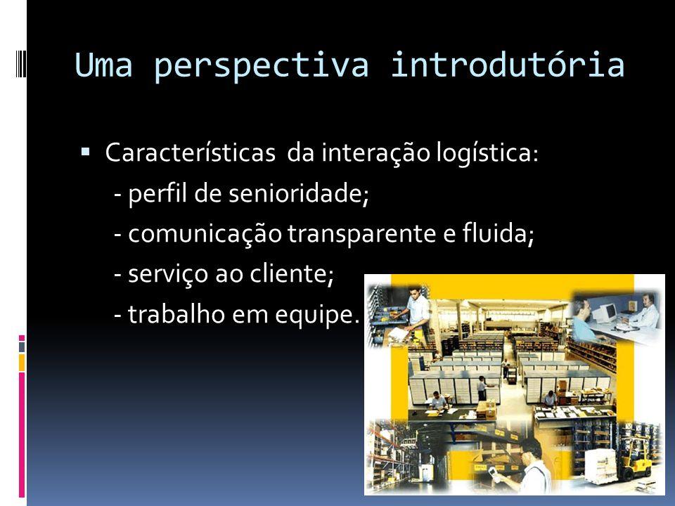 Uma perspectiva introdutória Características da interação logística: - perfil de senioridade; - comunicação transparente e fluida; - serviço ao cliente; - trabalho em equipe.