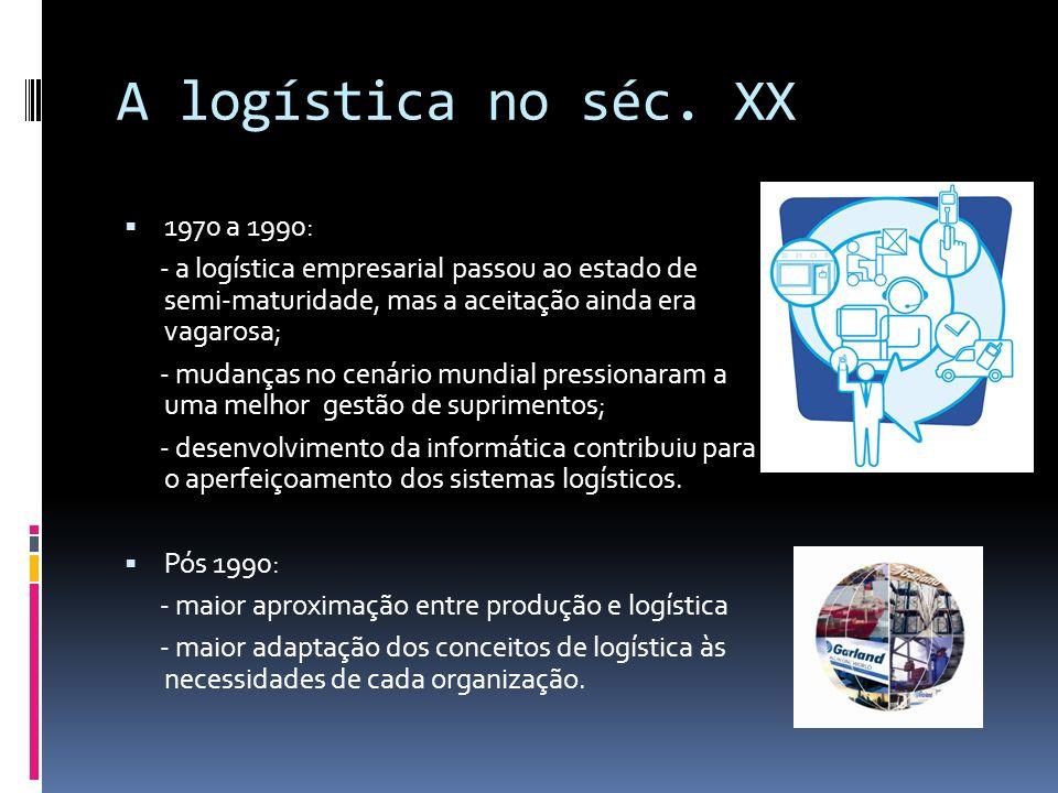 A logística no séc. XX 1970 a 1990: - a logística empresarial passou ao estado de semi-maturidade, mas a aceitação ainda era vagarosa; - mudanças no c