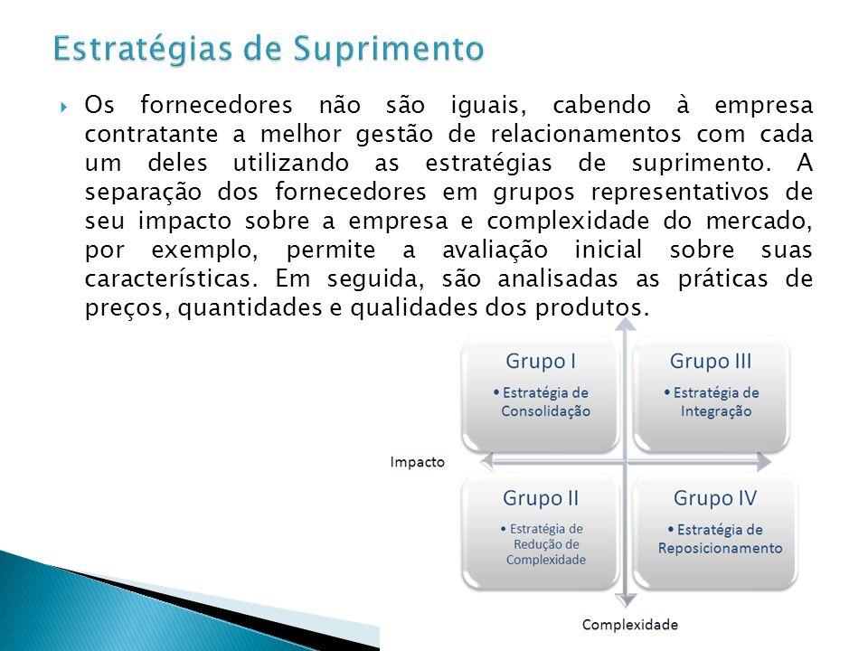 Os fornecedores não são iguais, cabendo à empresa contratante a melhor gestão de relacionamentos com cada um deles utilizando as estratégias de suprim