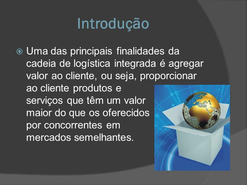 Introdução Uma das principais finalidades da cadeia de logística integrada é agregar valor ao cliente, ou seja, proporcionar ao cliente produtos e ser
