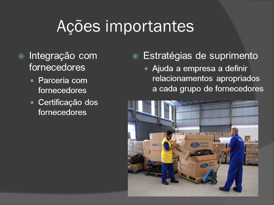 Ações importantes Integração com fornecedores Parceria com fornecedores Certificação dos fornecedores Estratégias de suprimento Ajuda a empresa a defi