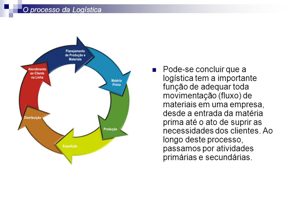 Pode-se concluir que a logística tem a importante função de adequar toda movimentação (fluxo) de materiais em uma empresa, desde a entrada da matéria