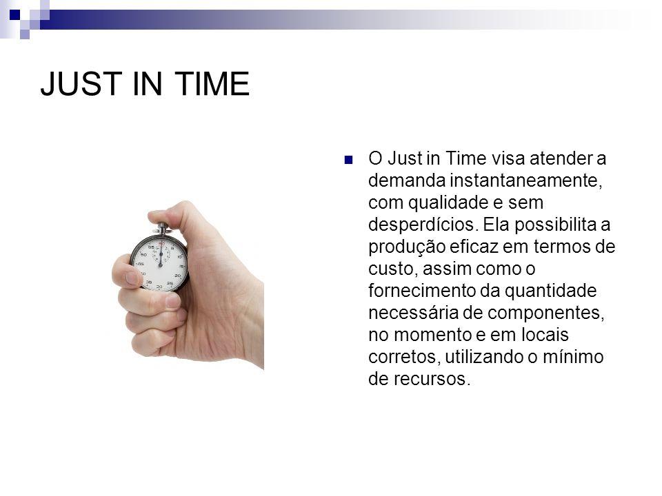 JUST IN TIME O Just in Time visa atender a demanda instantaneamente, com qualidade e sem desperdícios. Ela possibilita a produção eficaz em termos de
