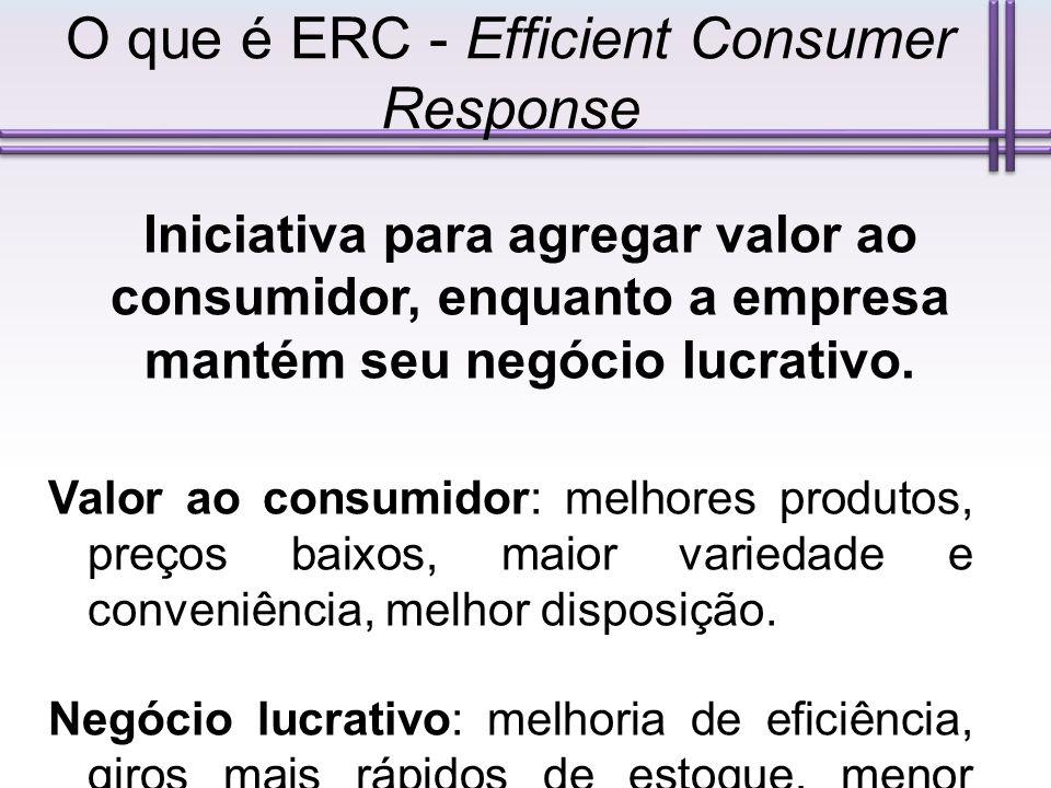 Estratégias do ERC Introdução eficiente de produtos Maximização da eficiência no desenvolvimento e introdução de novos produtos Sortimento eficiente da loja Otimização do mix ideal de mercadorias Promoção eficiente Promoção de venda ao cliente Reposição eficiente Otimização da eficiência de reposição de produtos