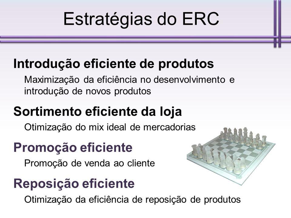 Estratégias do ERC Introdução eficiente de produtos Maximização da eficiência no desenvolvimento e introdução de novos produtos Sortimento eficiente d