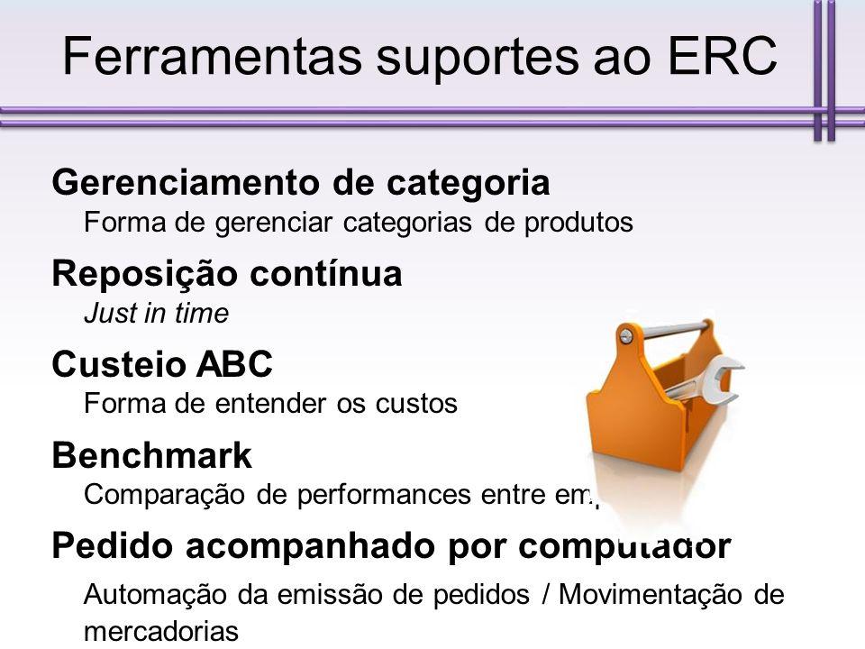Ferramentas suportes ao ERC Gerenciamento de categoria Forma de gerenciar categorias de produtos Reposição contínua Just in time Custeio ABC Forma de