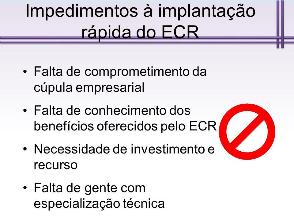 Impedimentos à implantação rápida do ECR Falta de comprometimento da cúpula empresarial Falta de conhecimento dos benefícios oferecidos pelo ECR Neces