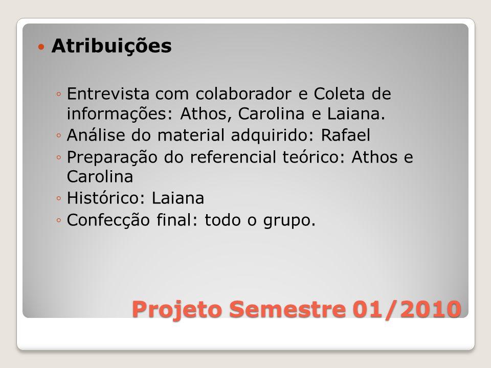 Projeto Semestre 01/2010 Atribuições Entrevista com colaborador e Coleta de informações: Athos, Carolina e Laiana. Análise do material adquirido: Rafa