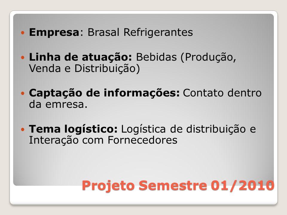 Empresa: Brasal Refrigerantes Linha de atuação: Bebidas (Produção, Venda e Distribuição) Captação de informações: Contato dentro da emresa. Tema logís