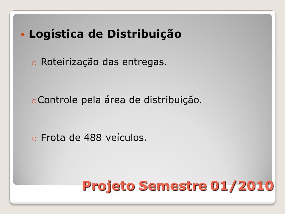 Projeto Semestre 01/2010 Logística de Distribuição o Roteirização das entregas. o Controle pela área de distribuição. o Frota de 488 veículos.