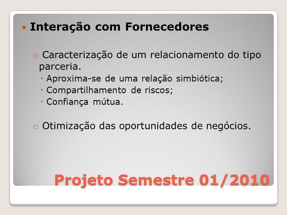 Interação com Fornecedores o Caracterização de um relacionamento do tipo parceria.