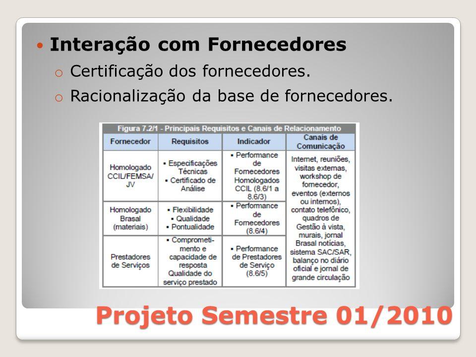 Interação com Fornecedores o Certificação dos fornecedores. o Racionalização da base de fornecedores. Projeto Semestre 01/2010