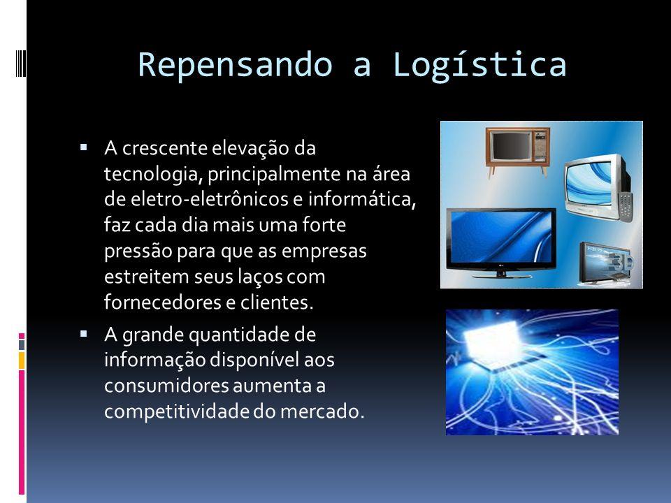 Repensando a Logística A crescente elevação da tecnologia, principalmente na área de eletro-eletrônicos e informática, faz cada dia mais uma forte pre