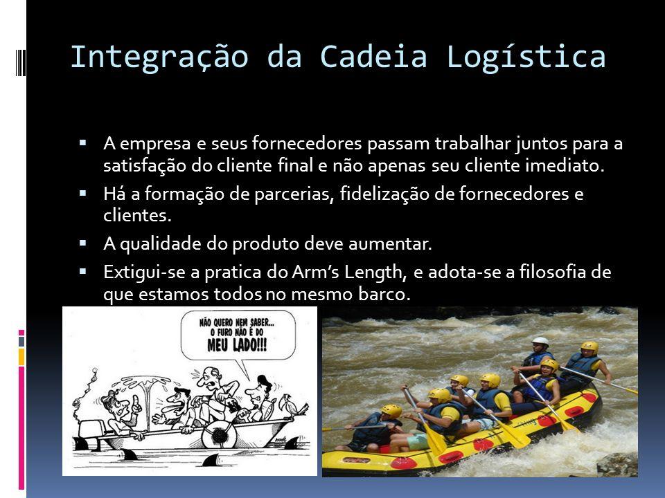 Integração da Cadeia Logística A empresa e seus fornecedores passam trabalhar juntos para a satisfação do cliente final e não apenas seu cliente imedi