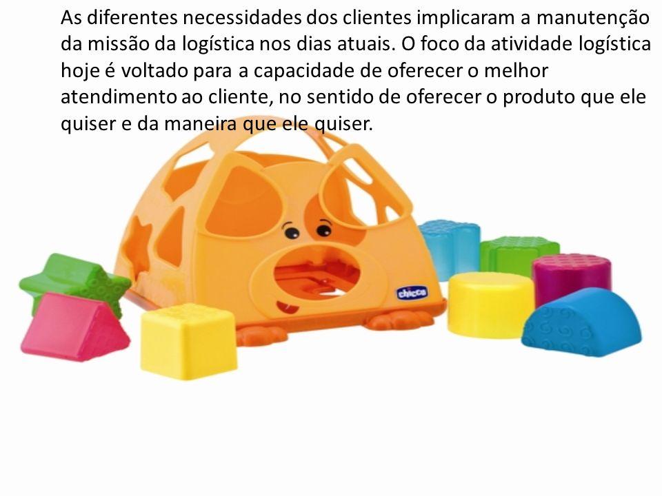 Grande parte dos aperfeiçoamentos gerenciais das atividades logísticas apareceu após o reagrupamento das atividades tradicionais dentro da empresa.