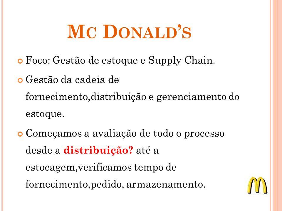 M C D ONALD S O Mc Donalds possui produtos diversos,e com fornecedor (quantos aproximadamente?) e muito bem selecionado para assim conseguirem atingir o padrão estipulado previamente pela empresa.