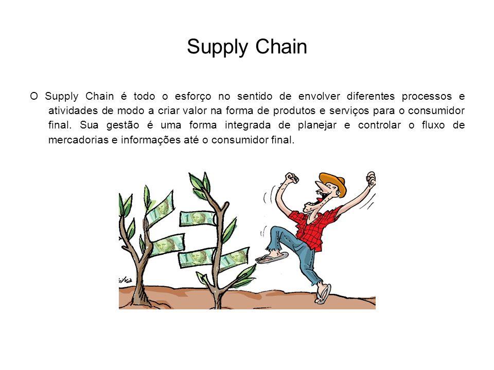 Supply Chain O Supply Chain é todo o esforço no sentido de envolver diferentes processos e atividades de modo a criar valor na forma de produtos e serviços para o consumidor final.