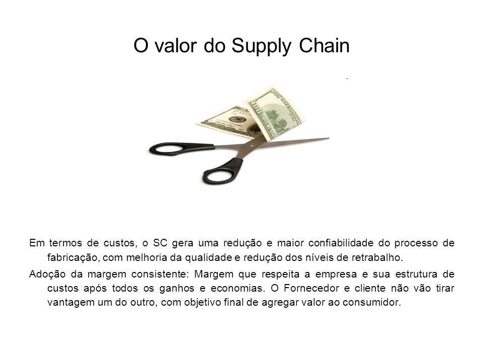 O valor do Supply Chain Em termos de custos, o SC gera uma redução e maior confiabilidade do processo de fabricação, com melhoria da qualidade e redução dos níveis de retrabalho.