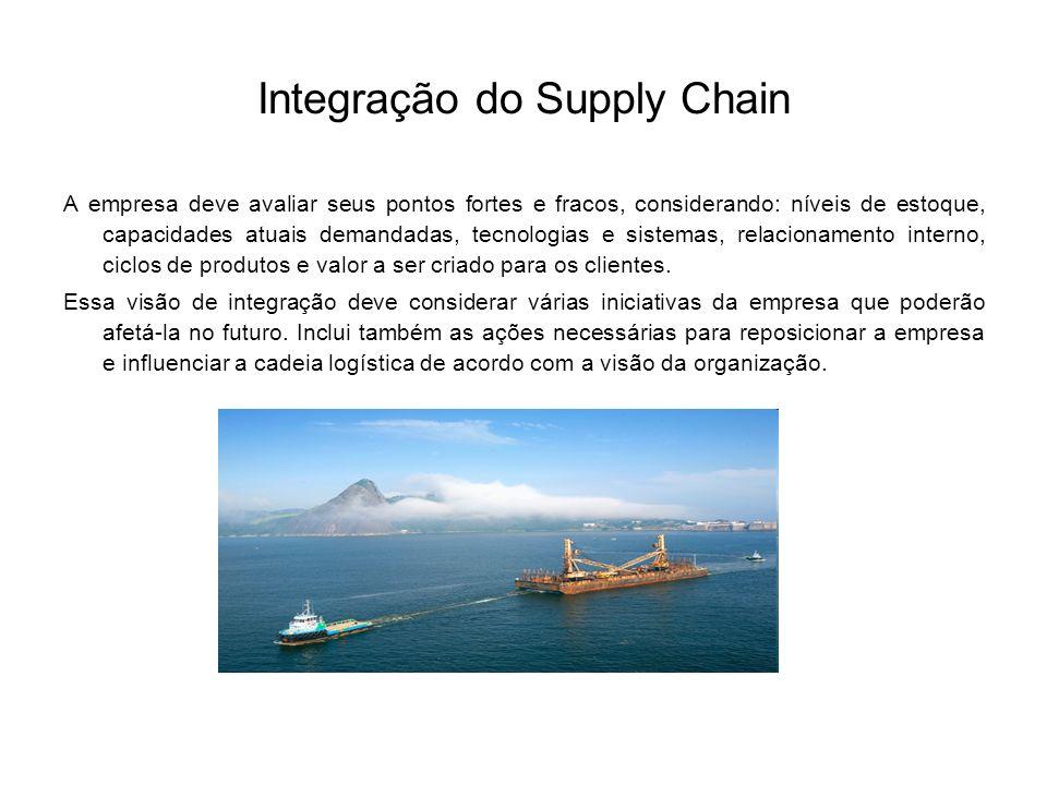 Integração do Supply Chain A empresa deve avaliar seus pontos fortes e fracos, considerando: níveis de estoque, capacidades atuais demandadas, tecnologias e sistemas, relacionamento interno, ciclos de produtos e valor a ser criado para os clientes.