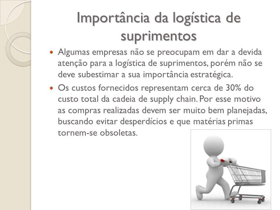 Importância da logística de suprimentos Algumas empresas não se preocupam em dar a devida atenção para a logística de suprimentos, porém não se deve s
