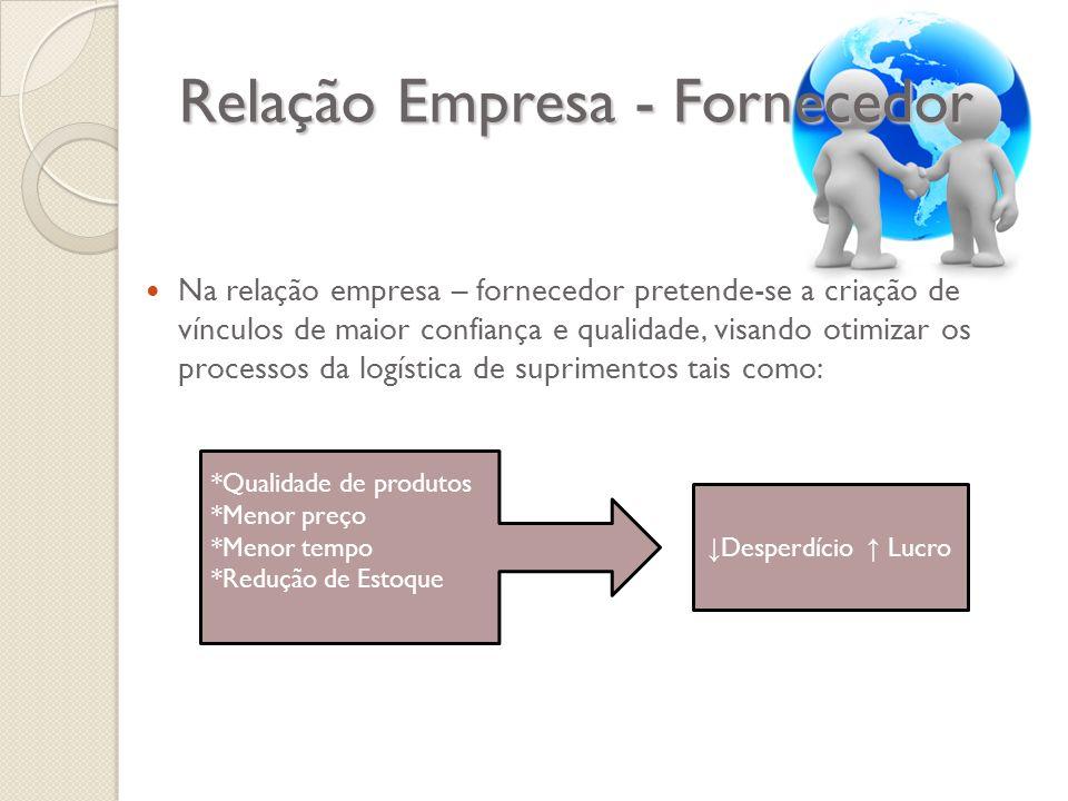 Relação Empresa - Fornecedor Na relação empresa – fornecedor pretende-se a criação de vínculos de maior confiança e qualidade, visando otimizar os pro