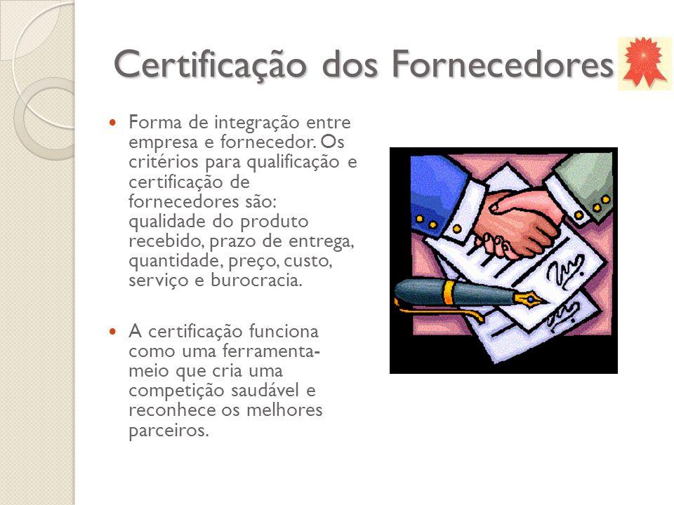 Certificação dos Fornecedores Forma de integração entre empresa e fornecedor. Os critérios para qualificação e certificação de fornecedores são: quali