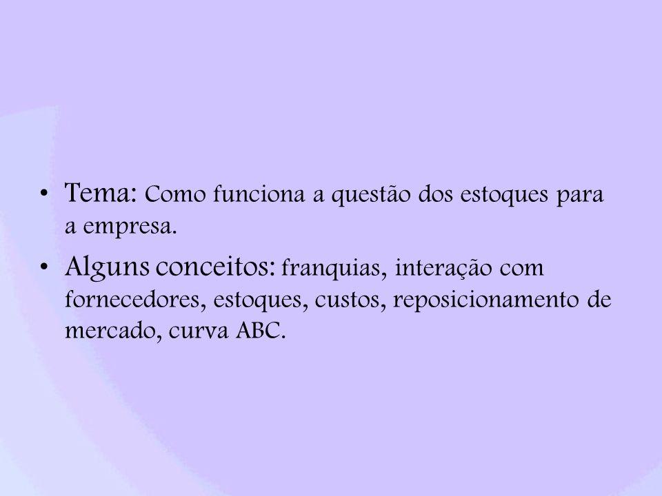 Caracterização da marca + breve histórico 1986, Brusque, Santa Catarina 1999, AMC Têxtil 102 lojas no Brasil e 10 representantes no exterior.