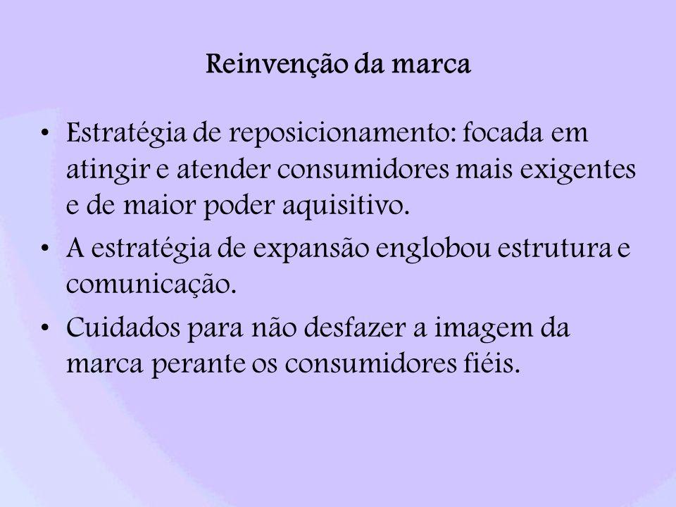 Reinvenção da marca Estratégia de reposicionamento: focada em atingir e atender consumidores mais exigentes e de maior poder aquisitivo.