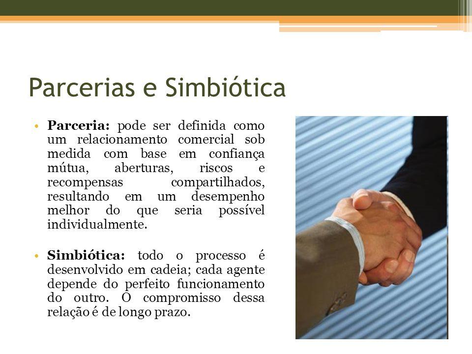 Parcerias e Simbiótica Parceria: pode ser definida como um relacionamento comercial sob medida com base em confiança mútua, aberturas, riscos e recomp