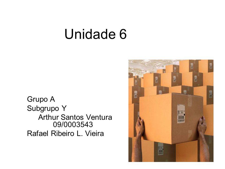 Unidade 6 Grupo A Subgrupo Y Arthur Santos Ventura 09/0003543 Rafael Ribeiro L. Vieira