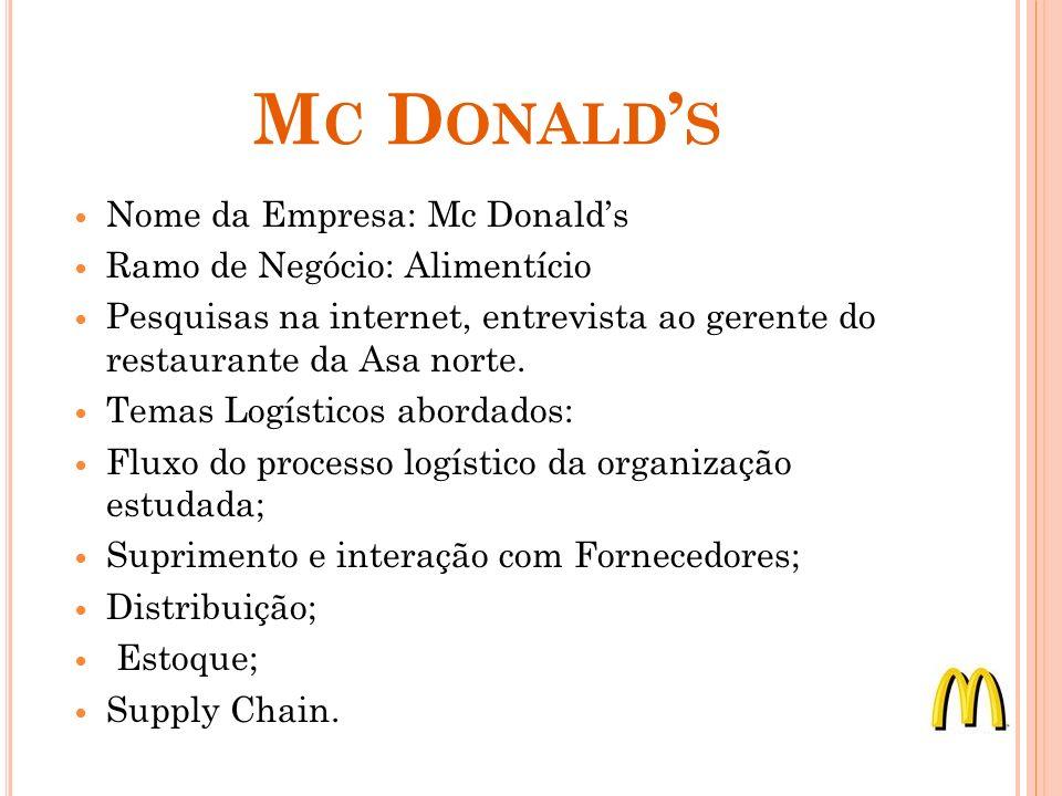 M C D ONALD S Nome da Empresa: Mc Donalds Ramo de Negócio: Alimentício Pesquisas na internet, entrevista ao gerente do restaurante da Asa norte. Temas