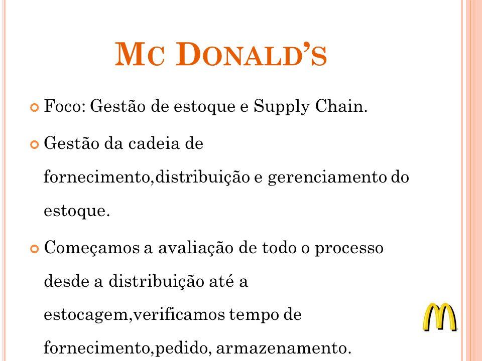 M C D ONALD S Foco: Gestão de estoque e Supply Chain. Gestão da cadeia de fornecimento,distribuição e gerenciamento do estoque. Começamos a avaliação