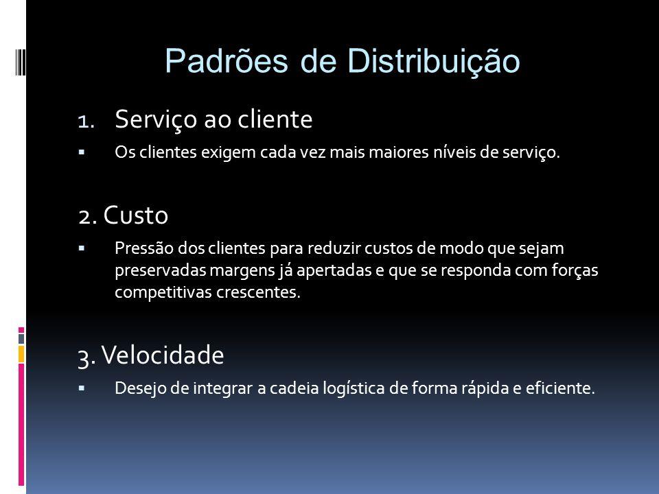 1. Serviço ao cliente Os clientes exigem cada vez mais maiores níveis de serviço.