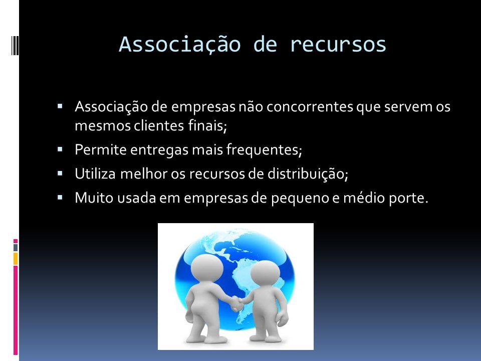 Associação de recursos Associação de empresas não concorrentes que servem os mesmos clientes finais; Permite entregas mais frequentes; Utiliza melhor os recursos de distribuição; Muito usada em empresas de pequeno e médio porte.